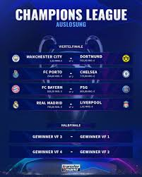 The uefa champions league is an annual club football competition organised by the union of european football associations and contested by t. Fc Bayern Gegen Psg Bvb Trifft Auf Manchester City Champions League Viertelfinale Transfermarkt
