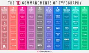 Rules Of Typography Design
