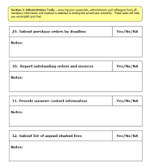 End Of School Series Checklist For Teachers Checklist For