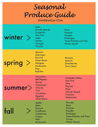 Seasonal Fruit Chart Seasonal Produce Guide Printable Chart The Dinner Mom