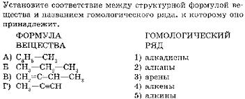 Контрольная работа по теме Углеводороды для или класса  1 hello html m3101fd22 gif