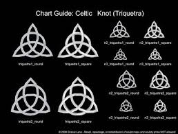 Celtic Symbol Chart Second Life Marketplace Celtic Knot Sculpt Maps 1