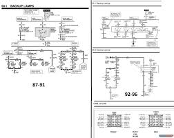 yamaha g14 golf cart wiring diagram unique for austin healey ipphil