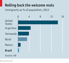 Brazil Population Chart Approved The Economist