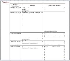 Продам дипломную работу отчет по практике презентация  Продам дипломную работу отчет по практике презентация
