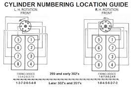 302 engine firing order diagram motorcycle schematic images of engine firing order diagram images of engine firing order diagram ford 351 windsor