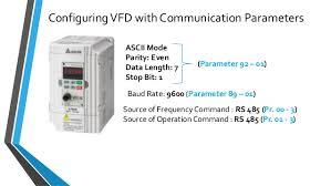 plc vfd modbus communication 4 configuring vfd