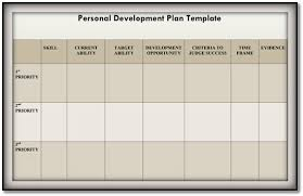 Personal Development Plan Template 9 Free Samples In Pdf Word