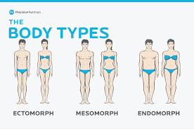 the truth about body type ting for