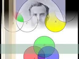 Birthday Venn Diagram Venn Diagrams Book Of Days Tales
