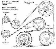 ford focus belt diagram wiring diagrams best 2003 4 pzev engine serpentine belt diagrams 2005 ford focus belt diagram ford focus belt diagram