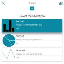Chart Widget Creating Widgets Mapstore2