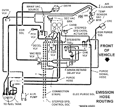repair guides vacuum diagrams vacuum diagrams autozone com 2 vacuum hose routing 1987 88 federal and high altitude vin z 4 3l engines manual transmissions g10 20 and 30 models