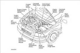 similiar volvo engine parts diagram keywords diagram for 2005 volvo xc90 on parts of a 2004 volvo c70 engine