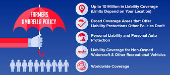farmers insurance umbrella policy