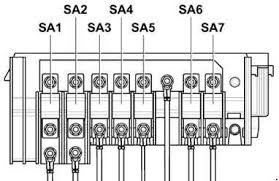 vw touran fuse box diagram vw image wiring diagram volkswagen caddy 2005 2008 fuse box diagram fuse diagram on vw touran fuse box diagram