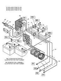 Golf cart battery wiring diagram club car 36 volt magnificent print enjoyable ezgo electric fresh photos