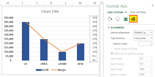 Combo Chart Excel Combination Charts In Excel Step By Step How To Create