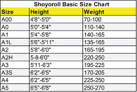 Shoyoroll Batch 17 The Competitor Pre Sale Information