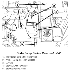 brake switch wiring diagram 2002 jeep liberty brake switch brake switch wiring diagram 2002 jeep liberty liberty 2002 jeep liberty my brake lights wont
