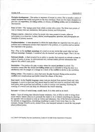 Informative Essays Examples Informative Essays Examples Essay Service Online Writing