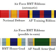 Air Force Basic Training Fitness Requirements