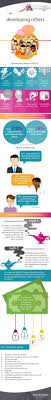 performance management hemsley fraser infographics
