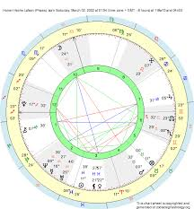Birth Chart Homer Heche Lafoon Pisces Zodiac Sign Astrology