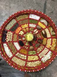 Pooja Ki Thali Design Chhapanbhog Aarti Thali Decoration Thali Decoration Ideas