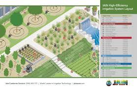 Landscape Irrigation System Design The Basics Of An Irrigation System Jain Irrigation Usa