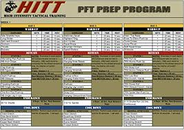 New Usmc Pft Chart Usmc Physical Fitness Publications Combined High Intensity