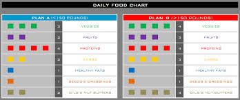 Insanity Max 30 Nutrition Plan Too Simple Rippedclub