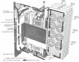 single phase industrial transformers Westinghouse Transformer Wiring Diagram 12 cross section of a shell form transformer showing oil forced air cooling (foa or foal Simple Wiring Diagrams