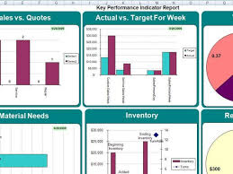 hr dashboard in excel learn microsoft excel templates hr dashboard template free