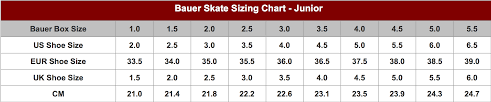 Bauer Vapor Size Chart Iceandinlinehockeyskatessizingchart Evolution Skates