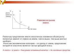 Земельная рента как экономическая категория Финансовая жизнь Земельная рента как экономическая категория