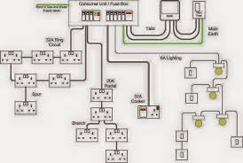 house wiring diagrams uk on house download wirning diagrams electrical wiring diagram software at House Wiring Diagrams