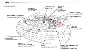 1990 honda civic fuse box diagram on 1990 images free download 1999 Honda Civic Ex Fuse Box Diagram 1990 honda civic fuse box diagram 7 2005 honda fuse box diagram 1990 honda civic hatchback fuse box diagram 1999 honda civic fuse panel diagram