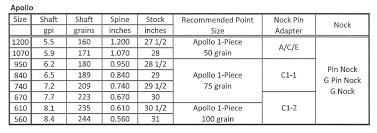 Easton Apollo Carbon Arrow Shaft