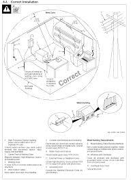 Plc State Machine Diagram