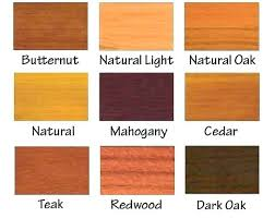 Sikkens Stain Reviews Deck Stain Oil Reviews Deck Stain