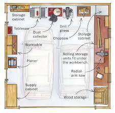House Plans Garage Workshop