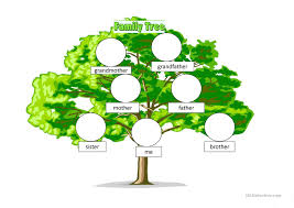 famiy tree 16 free esl family tree powerpoint presentations exercises