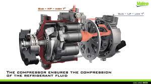 compresor de aire acondicionado de autos. compresor de aire acondicionado autos m