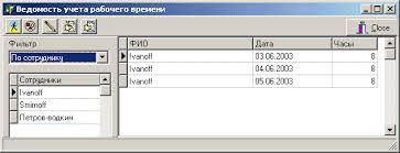 База данных Табель рабочего времени Программа на delphi  курсовая работа по програмированию