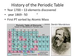 Chapter 6.1, 6.2 Navigating the Periodic Table. History of the ...