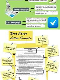 cover letter dos and don ts cover letter writing infographics visual ly