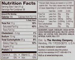 hershey dark chocolate bar nutrition facts. Exellent Bar Amazoncom  HERSHEYu0027S Special Dark Chocolate Candy Bars 145 Ounce Pack  Of 36 Grocery U0026 Gourmet Food And Hershey Bar Nutrition Facts