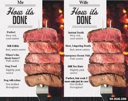 Steak Doneness Chart Meat Doneness Chart Meat Doneness Steak Doneness Chart Steak