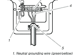 3 wire dryer plug serdao co 4 wire dryer plug diagram fresh 3 prong outlet wiring three phase four inside fine of